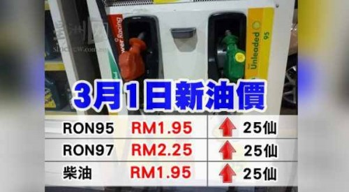 Fuel Price Update for March 2015