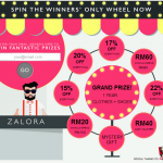 ZALORA FREE Vouchers & Mystery Gift Giveaway