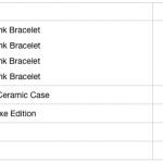 Apple iPhone, iPod, Apple Watch Clearance Sale 苹果产品清货大减价!