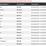 AirAsia Fly to Johor Bahru, Krabi, Gold Coast, Taipei from only RM49 飞往新山,泰国,澳洲,台北从RM49起!