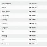 AirAsia FREE Seat Promo 2018 / 2019 亚航免费机位促销!