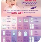 AVENT Feeding Bottles at 50% Discount 奶瓶折扣高达50%促销!