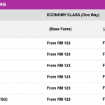 Malindo Air 5 Million Seats on Sale 五百万个机位大促销!